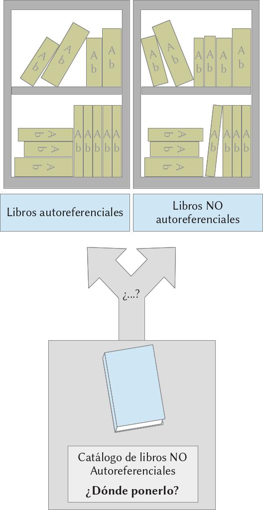 ParadojaDelLibrero-1
