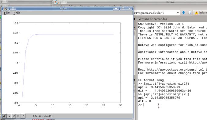 Corriendo el programa en GNU Octave