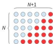 Gauss-suma-2
