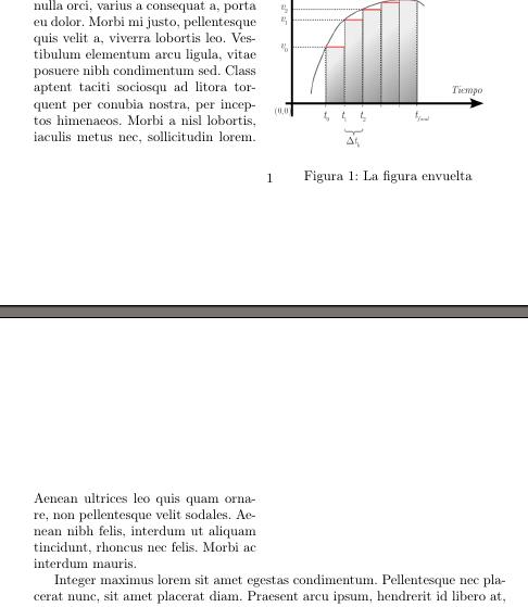 Una «figura envuelta» con los parámetros por defecto de LaTeX